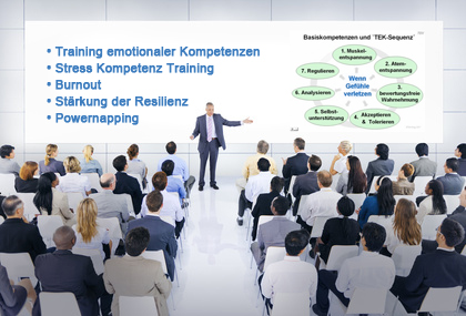 Emotionsregulation – TEK Training Koblenz-Training emotionaler Kompetenzen (TEK) nach Professor Matthias Berking