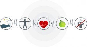 BGM – Betriebliches Gesundheitsmanagement – Corona-Krise und Burnout-Gefahr – Lösungen im BGM