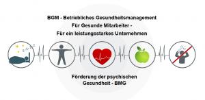 Betriebliches Gesundheitsmanagement, BGM Powernapping